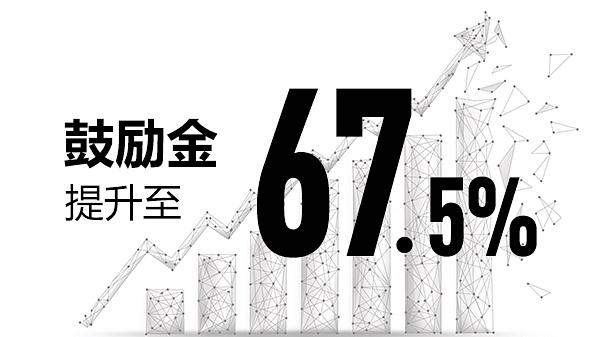 鼓励金比例升至67.5%!Bibox再搞事让投资者躺着也赚钱