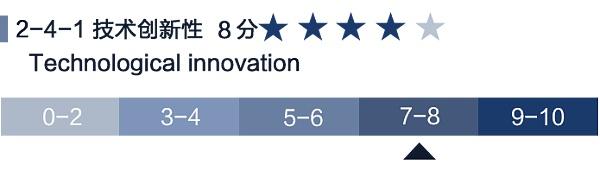 Fantom:EOS的强有力竞争者,第一代DAG智能合约平台   ONETOP评级
