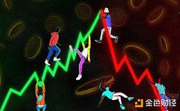 【币圈常萌主】在币市投资,我们就应该寻找确定性的机会