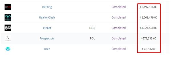 第一批区块链游戏已死,Cocos-BCX、Loom、ENJIN、Ares谁才是区块链游戏2.0的破局者?