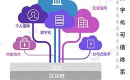 区块链行业应用场景之商品溯源(二)