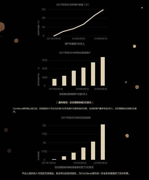 突发重磅!满币网联合创始人 出任多比投资与战略合伙人