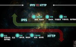 【IPFS100问】第2问 IPFS和HTTP之间的区别?