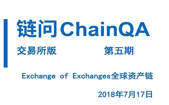 链问ChainQA百人百问第五期:Exchange of Exchanges专场|交易所版