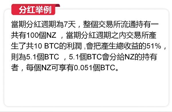 一文解读MGCEX.NZ交易所,平台币NZ及分红新玩法