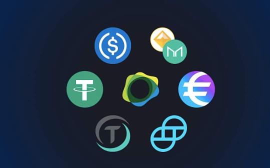 稳定币报告:USDT近13次增发皆来自Tron 带动Tron网络使用增加