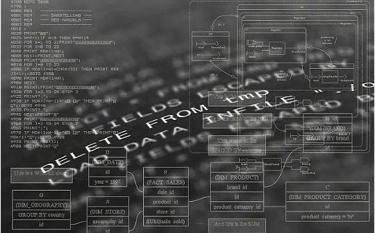 一文了解算法交易的秘密 预测风险和收益