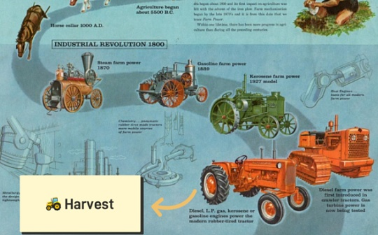 Harvest.Finance 开心农场最全挖矿手册