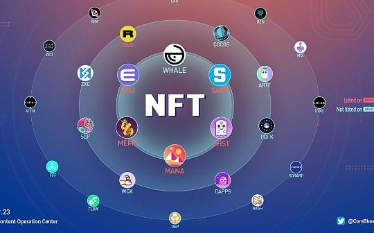 "NFT+Defi挖矿姿势全指南 重点讲解NFT新""头矿""Cargo-曾堵塞GAS的矿"