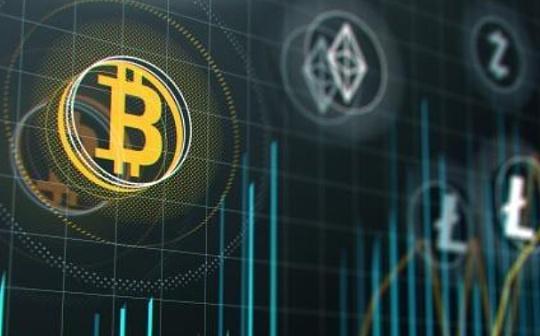 加密市场Q3数据综合复盘:持股还是持币?