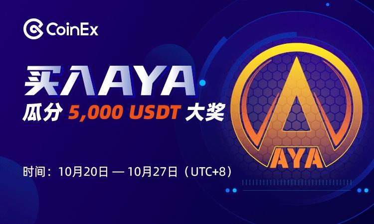 CoinEx启动AYA净买入排名赛,买入AYA即可瓜分5000 USDT