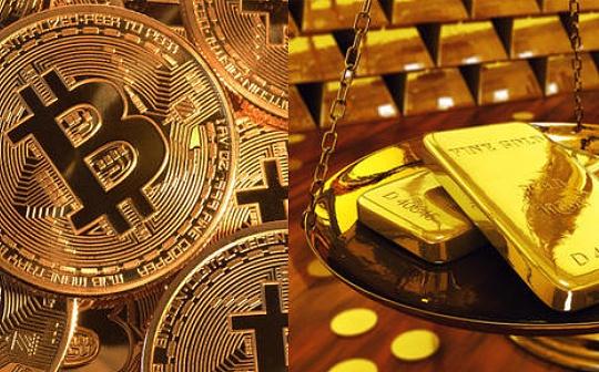 黄金和比特币瞄准突破通胀调整后的历史高点 但是黄金用了40年