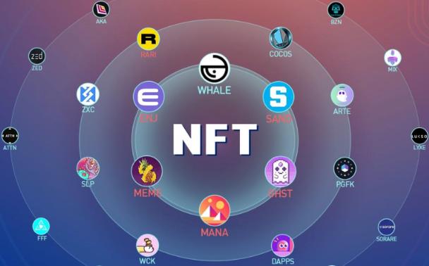 金色早报 | NFT一季度销售额突破20亿美元