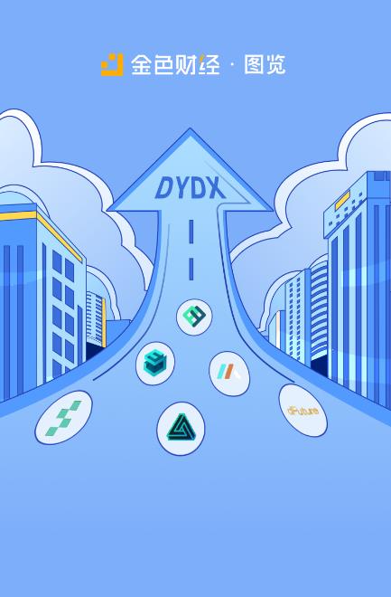 dYdX的兄弟们:六大衍生品交易所
